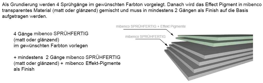 Effect Pigments_Schichtaufbau