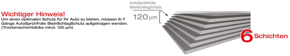 Steinschlagschutz Schichtaufbau