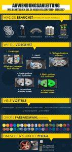Infografik Anwendung von FELGENFOLIE+ Neon
