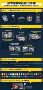 Infografik Anwendung von FELGENFOLIE+ Effekten